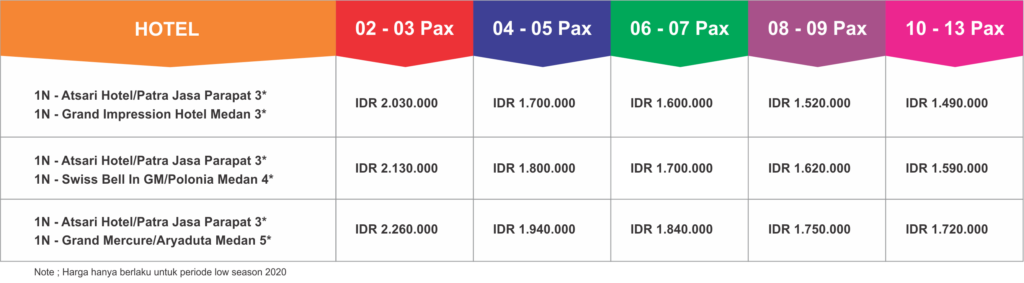 Paket Tour Medan Danau Toba Terlaris 3D2N