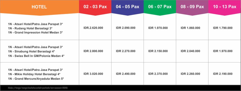 Paket Tour Medan Danau Toba Terbaik 4D3N