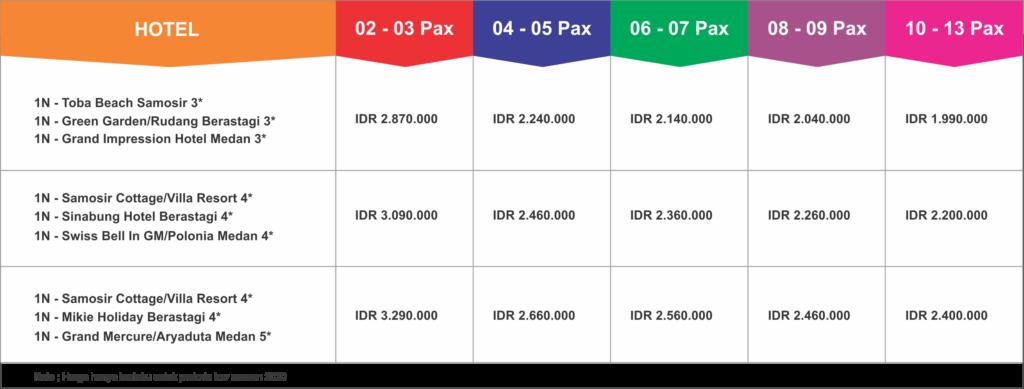 Paket Tour Medan Danau Toba Samosir 4D3N